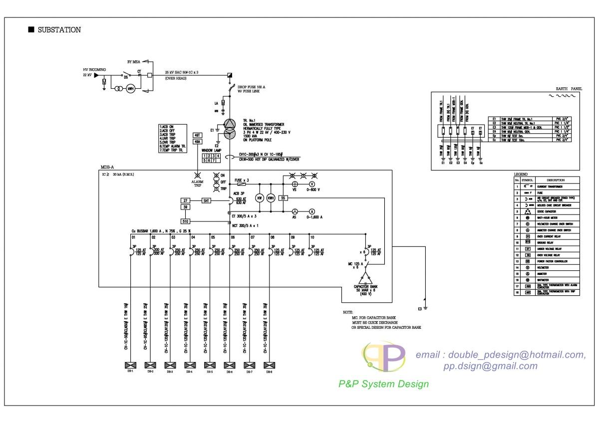 Portfolio P Amp P System Design